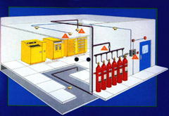 INERGEN® gázzal oltó rendszer működése