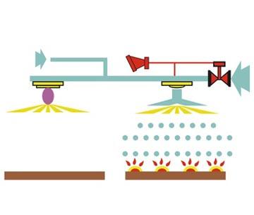 Sprinkler rendszer alaprajz